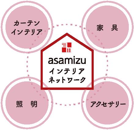 asamizuのインテリアネットワーク