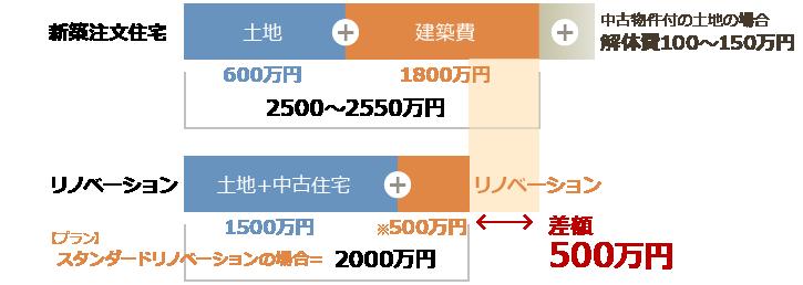 renobe_point01_graf