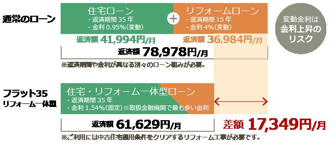 renobe_point03_graf